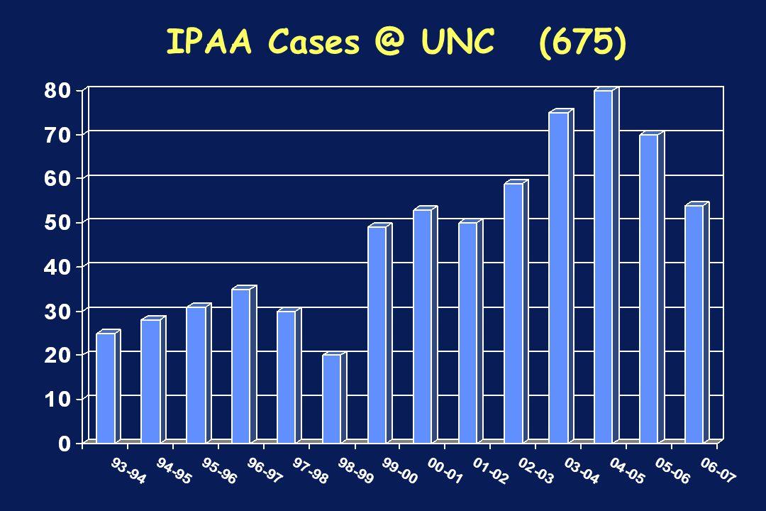 IPAA Cases @ UNC (675)