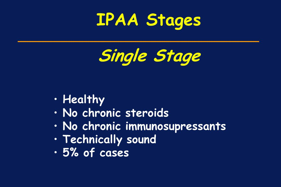 IPAA Stages Single Stage