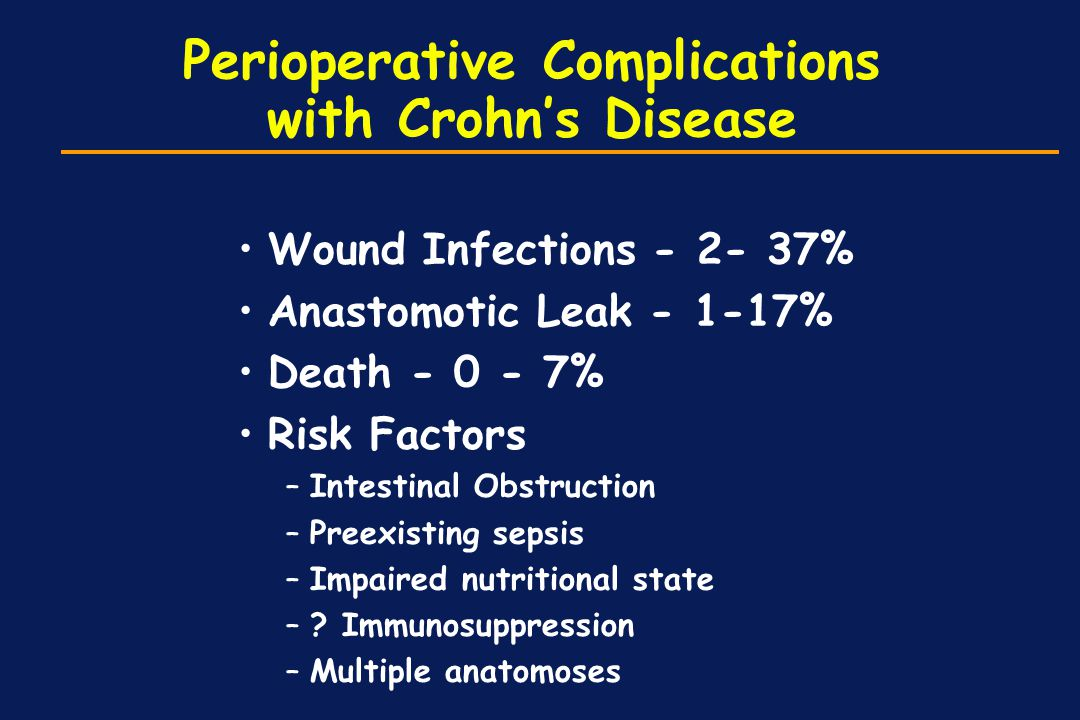 Perioperative Complications with Crohn's Disease