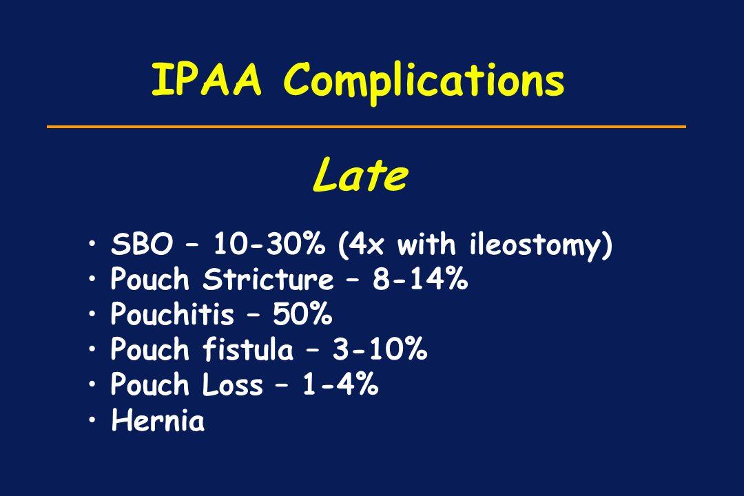 IPAA Complications Late