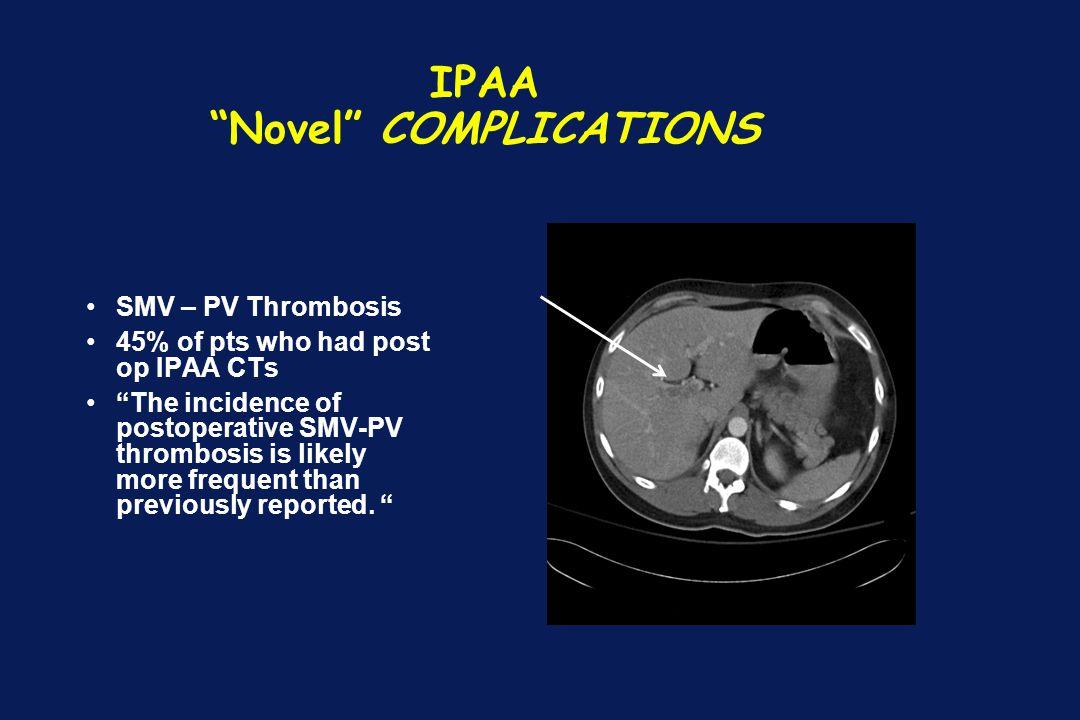 IPAA Novel COMPLICATIONS