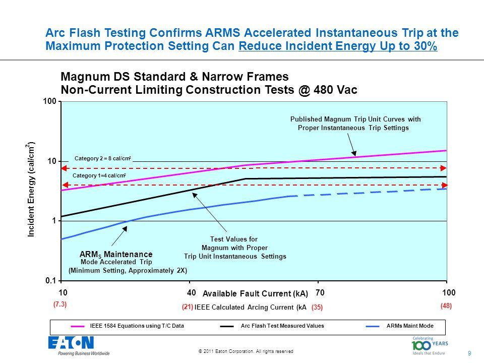Magnum DS Standard & Narrow Frames