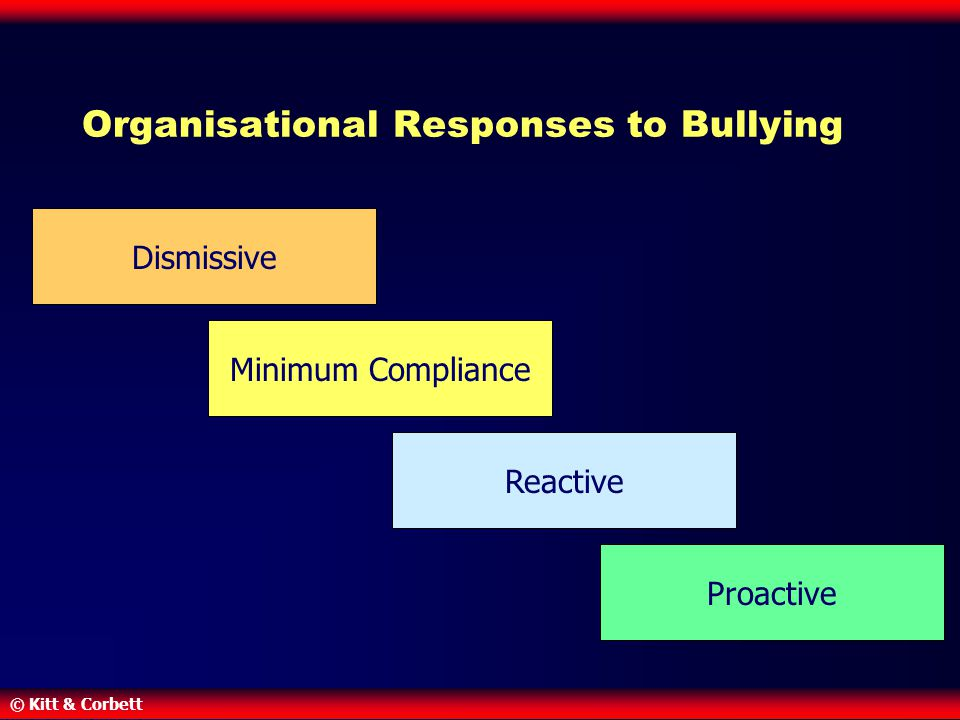 Organisational Responses to Bullying