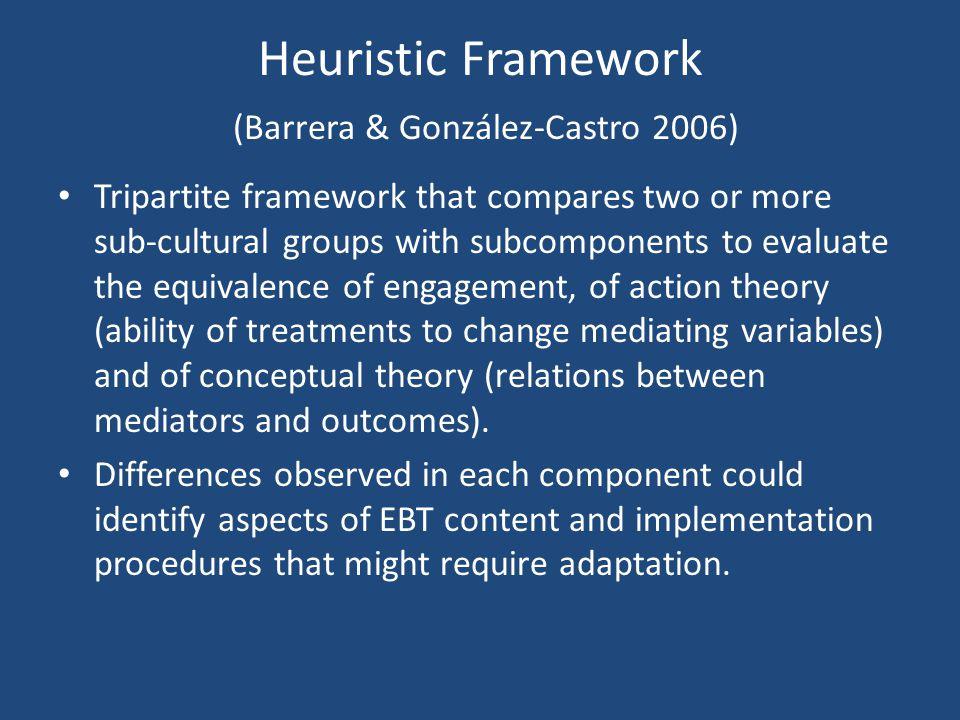 Heuristic Framework (Barrera & González-Castro 2006)