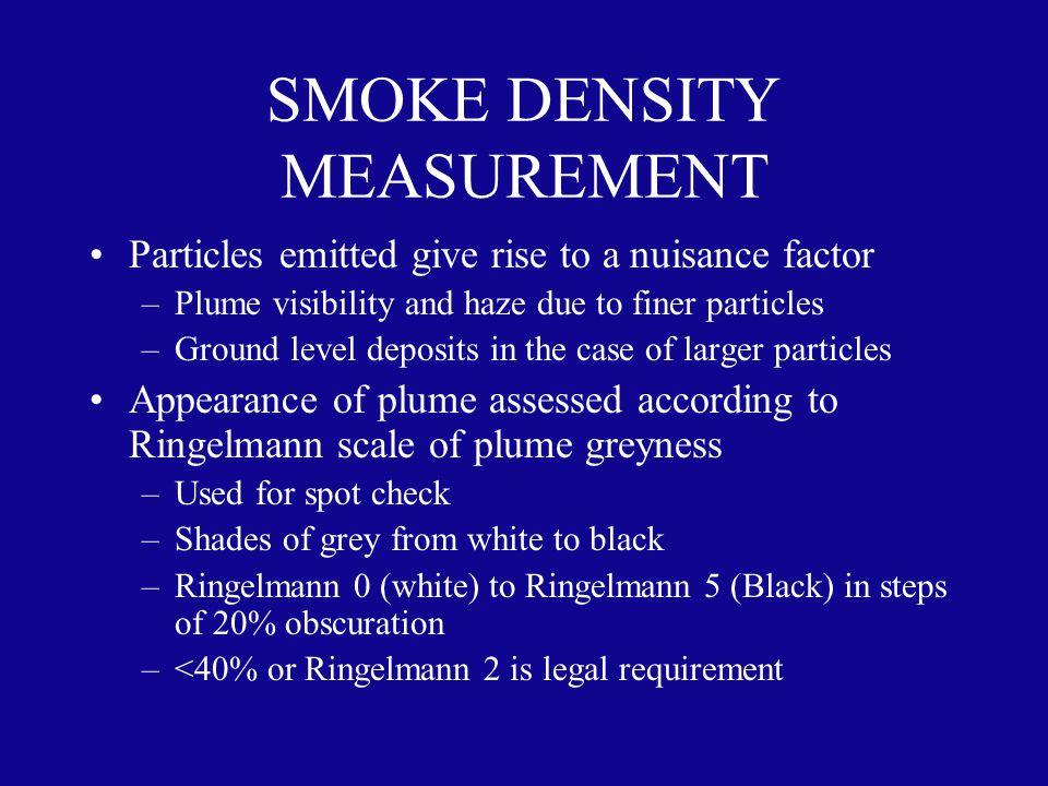 SMOKE DENSITY MEASUREMENT