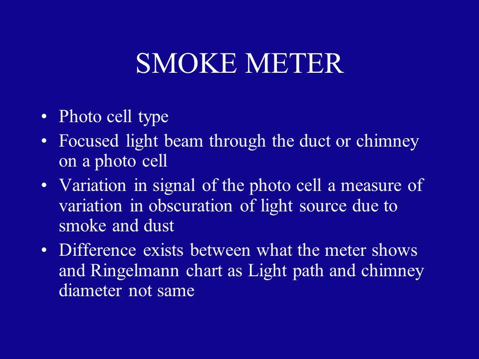 SMOKE METER Photo cell type
