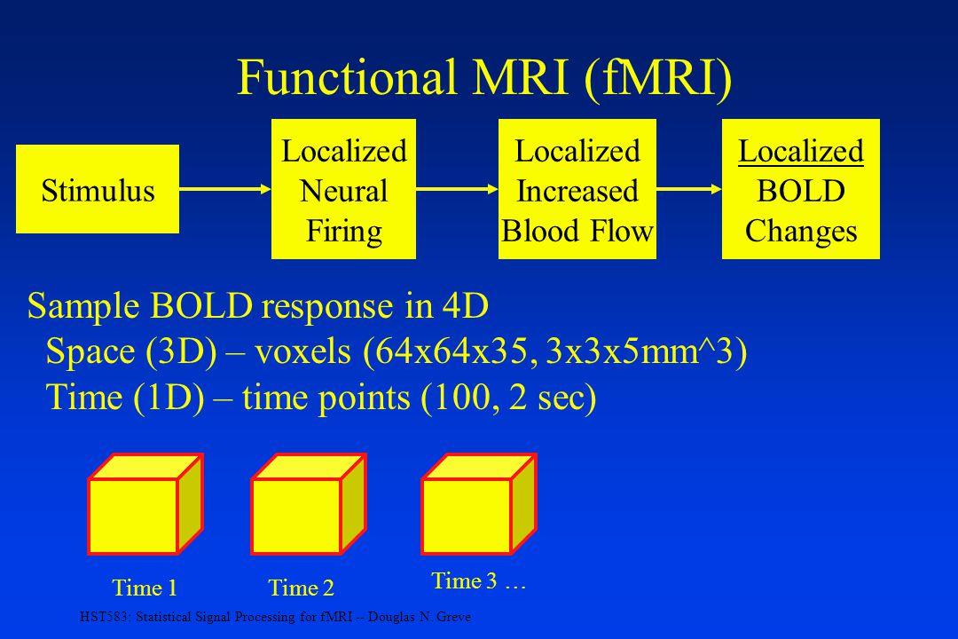 Functional MRI (fMRI) Sample BOLD response in 4D