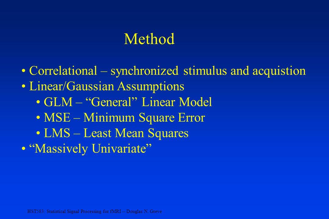 Method Correlational – synchronized stimulus and acquistion
