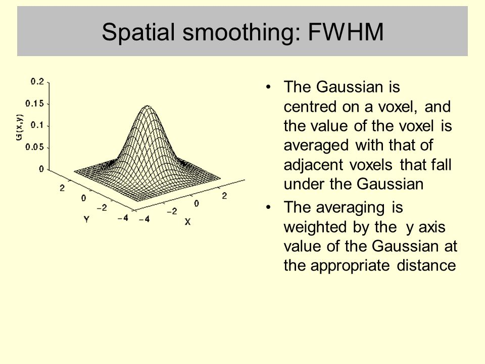 Spatial smoothing: FWHM