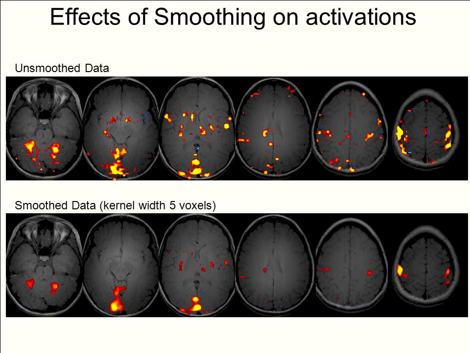 Effects of Smoothing on activations