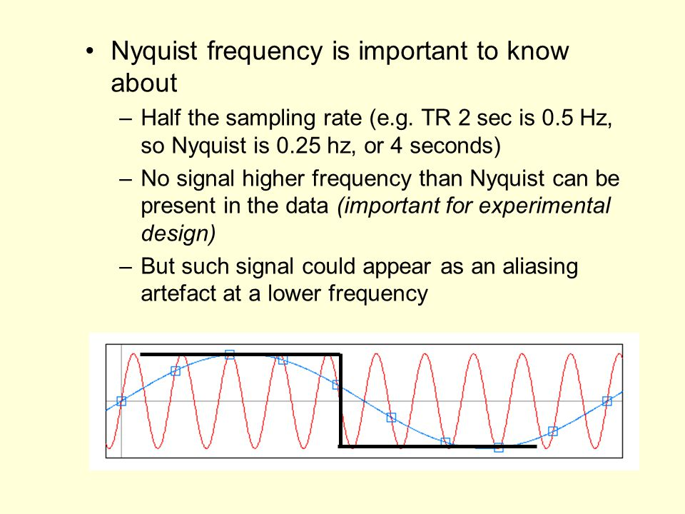 Nyquist frequency is important to know about
