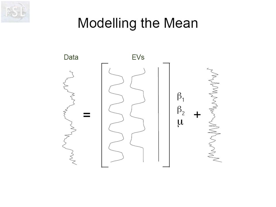 Usually, when using multiple regression or the GLM you include a term in the model that models the mean.