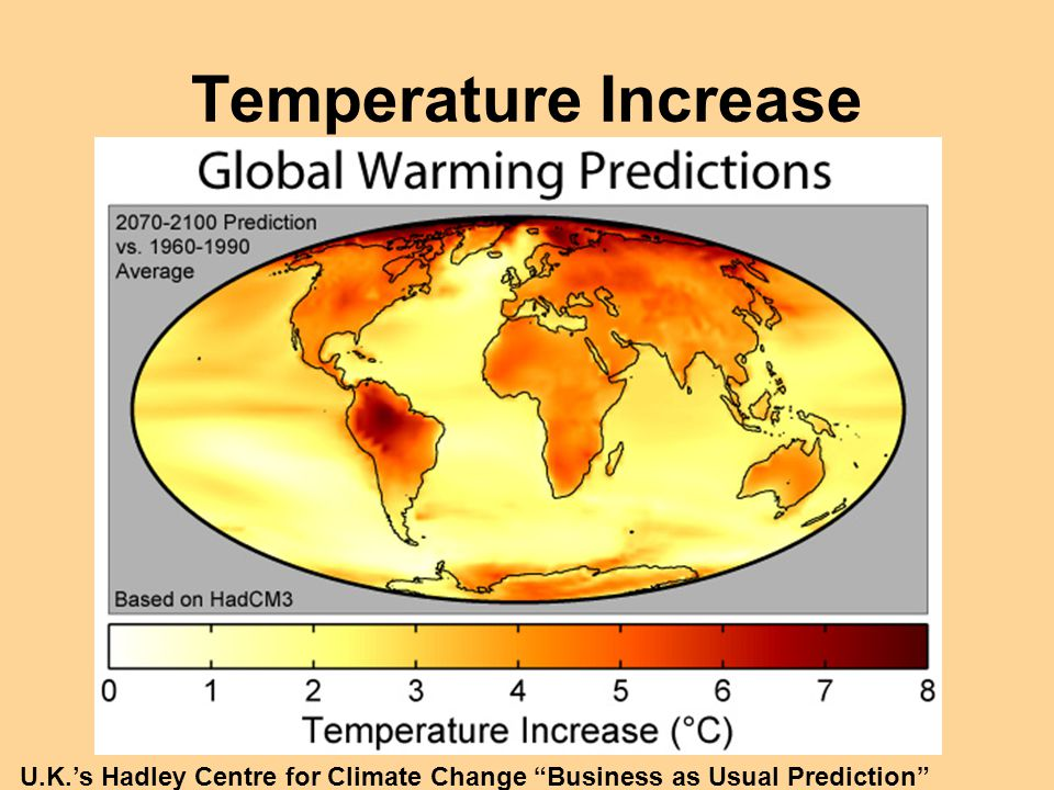 Temperature Increase U.K.'s Hadley Centre for Climate Change Business as Usual Prediction
