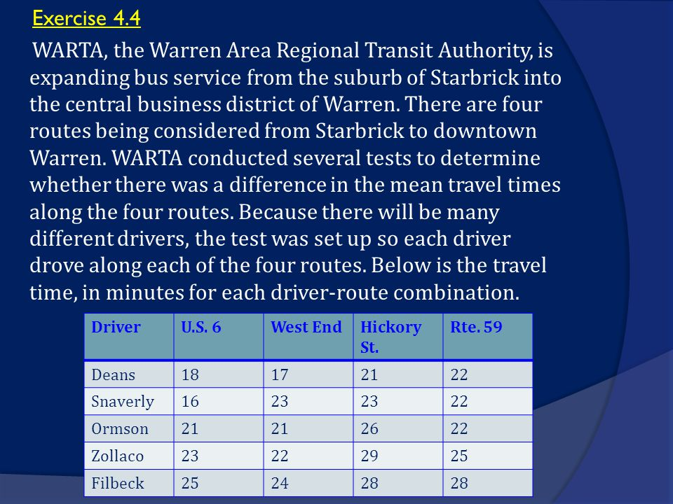 Exercise 4.4 WARTA, the Warren Area Regional Transit Authority, is expanding bus service from the suburb of Starbrick into the central business district of Warren. There are four routes being considered from Starbrick to downtown Warren. WARTA conducted several tests to determine whether there was a difference in the mean travel times along the four routes. Because there will be many different drivers, the test was set up so each driver drove along each of the four routes. Below is the travel time, in minutes for each driver-route combination.