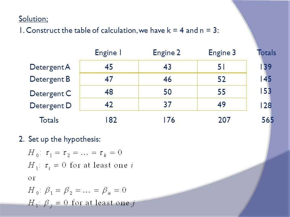 Solution; 1. Construct the table of calculation, we have k = 4 and n = 3: 2. Set up the hypothesis: