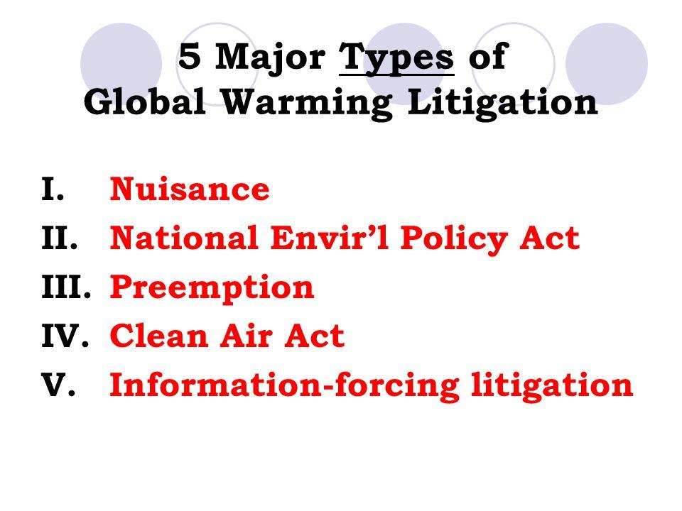 5 Major Types of Global Warming Litigation
