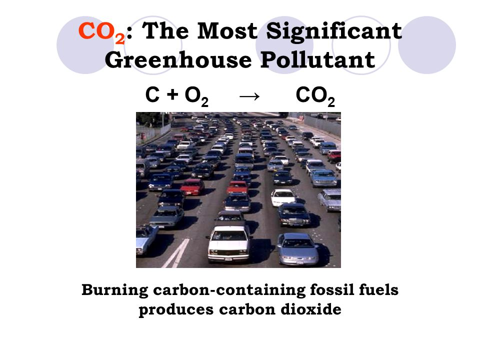CO2: The Most Significant Greenhouse Pollutant