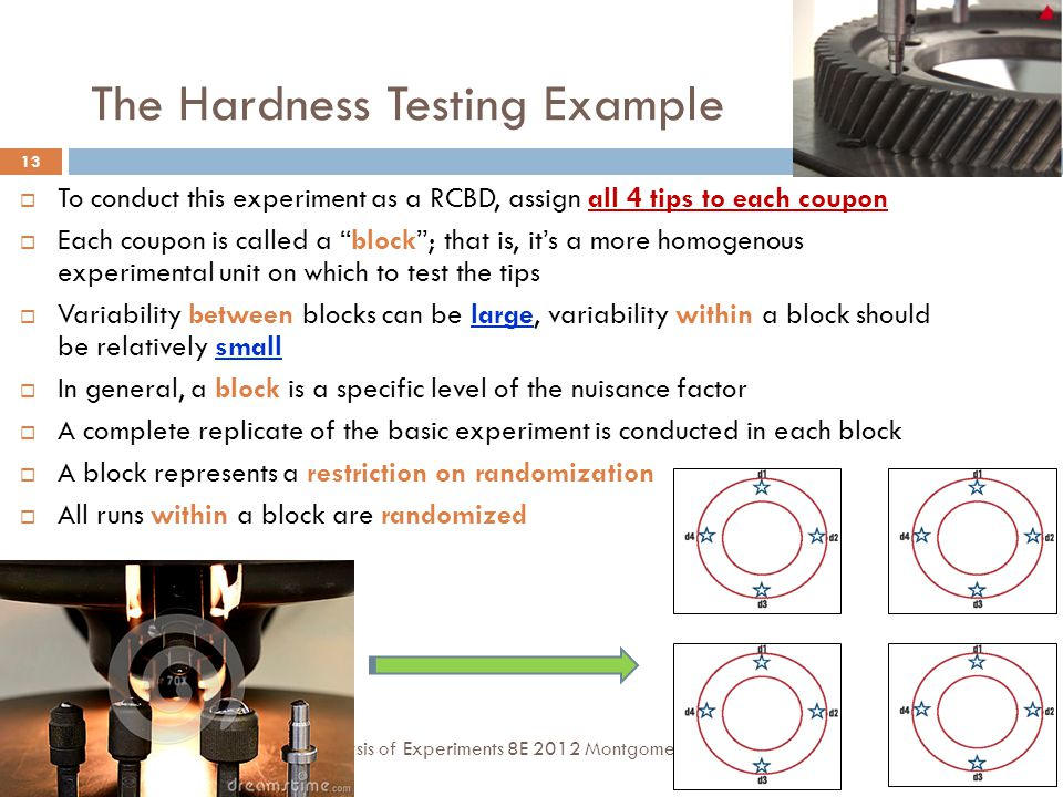 The Hardness Testing Example