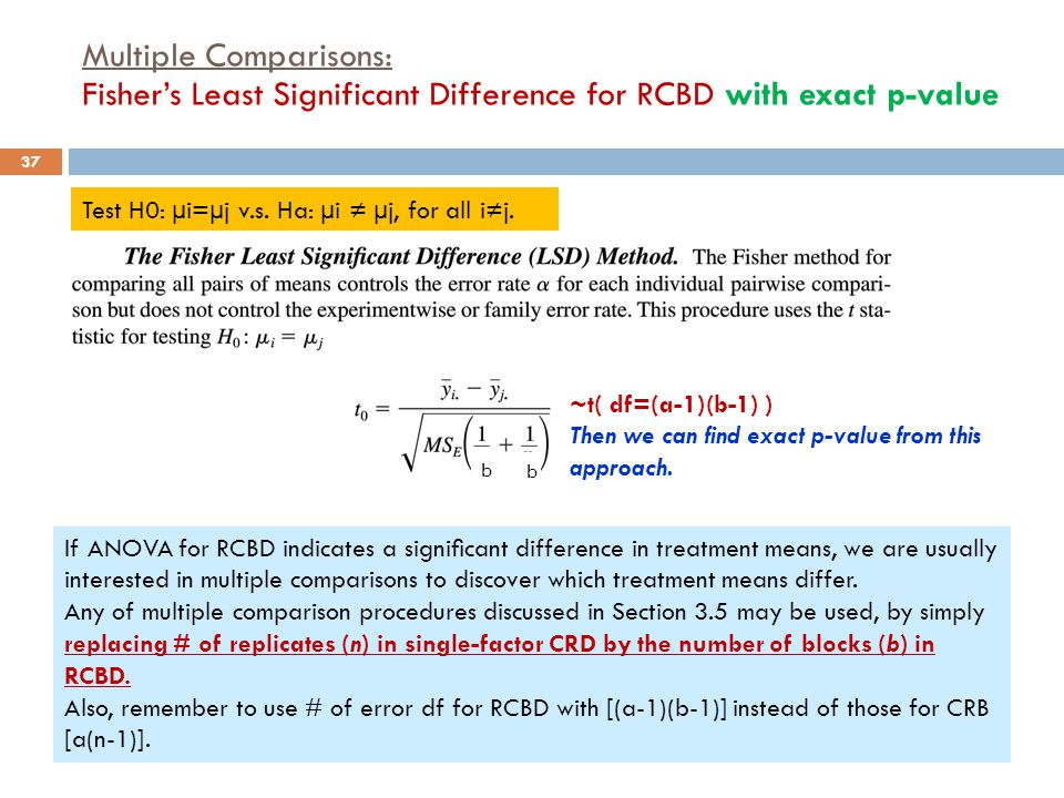 Multiple Comparisons: Fisher's Least Significant Difference for RCBD with exact p-value