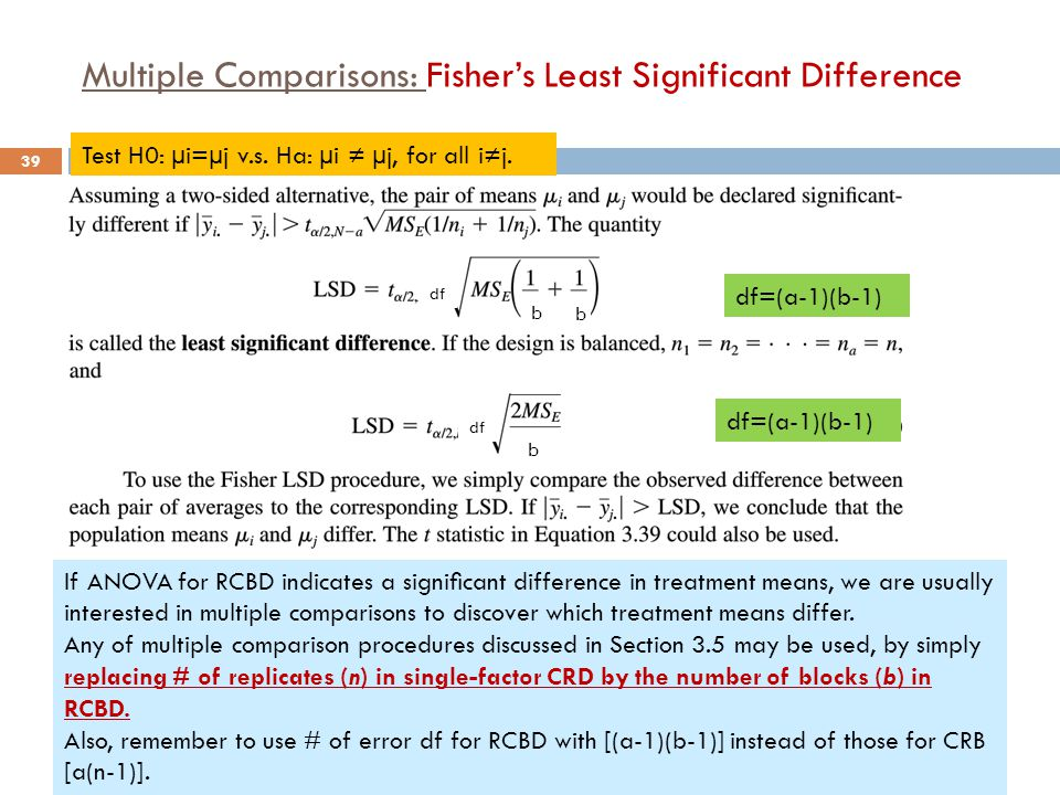 Multiple Comparisons: Fisher's Least Significant Difference