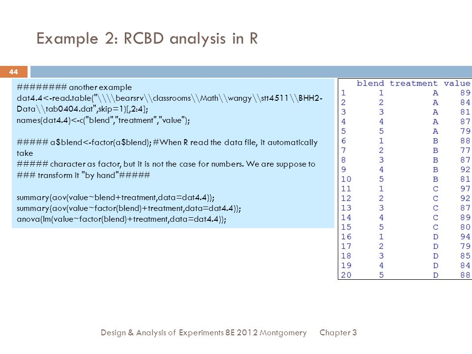 Example 2: RCBD analysis in R