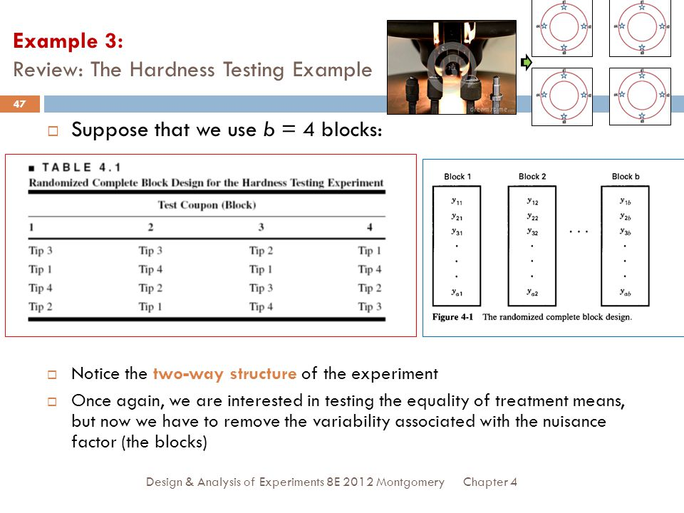 Example 3: Review: The Hardness Testing Example