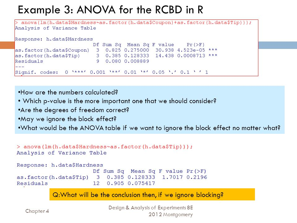 Example 3: ANOVA for the RCBD in R