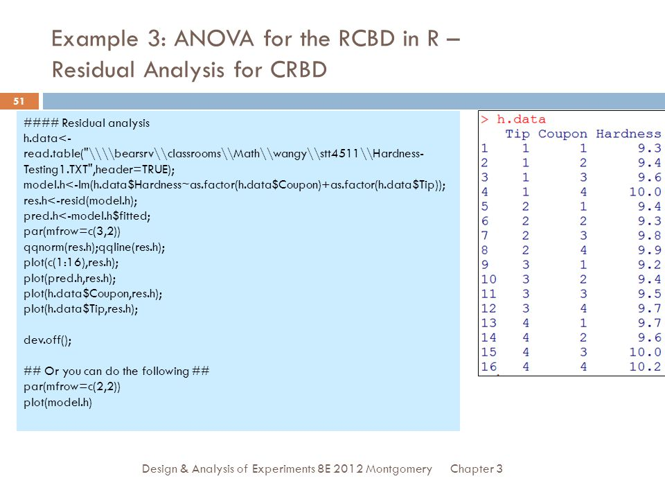Example 3: ANOVA for the RCBD in R – Residual Analysis for CRBD