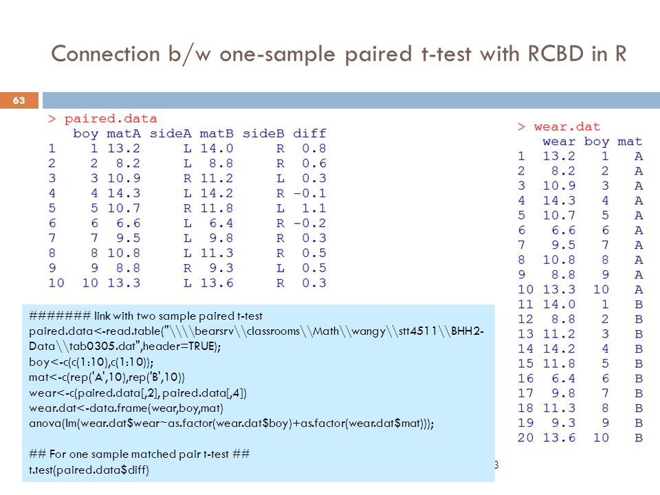 Connection b/w one-sample paired t-test with RCBD in R