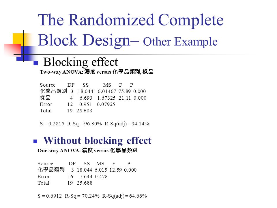 The Randomized Complete Block Design– Other Example