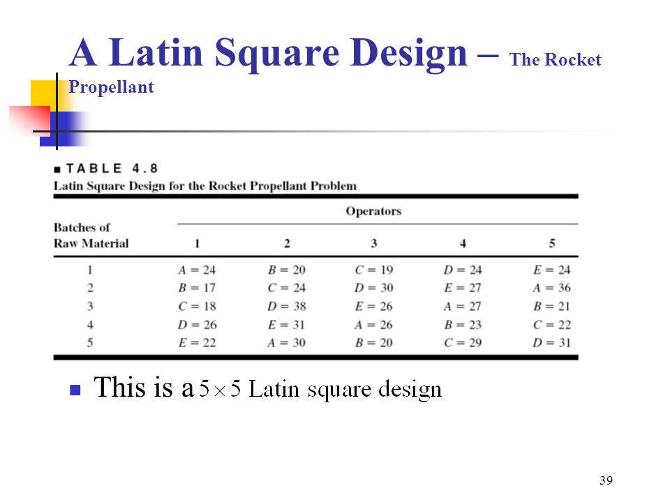 A Latin Square Design – The Rocket Propellant