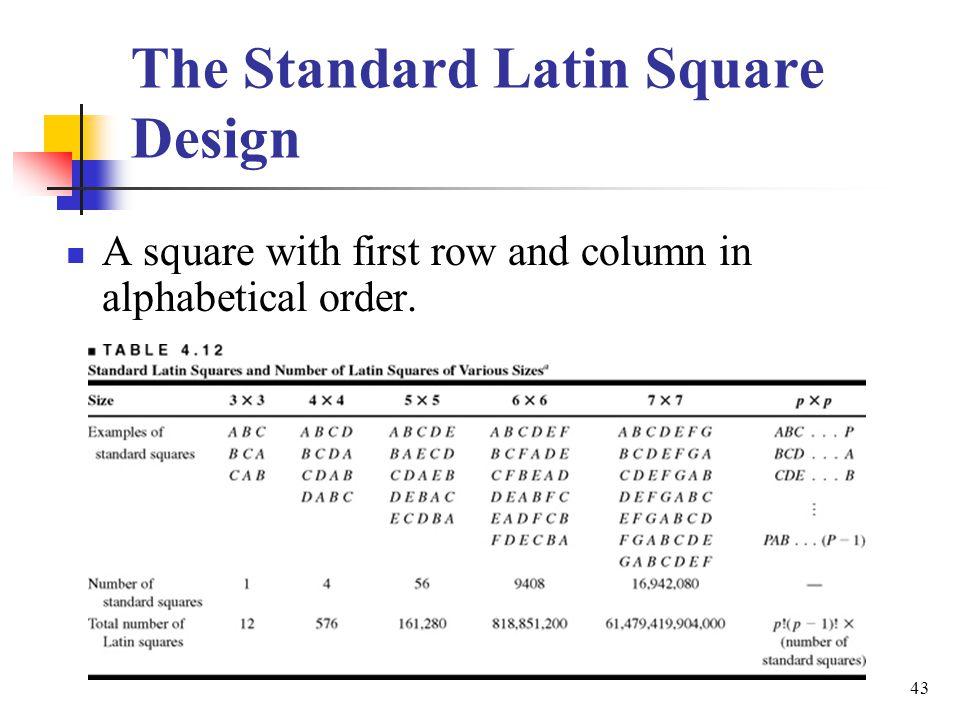 The Standard Latin Square Design
