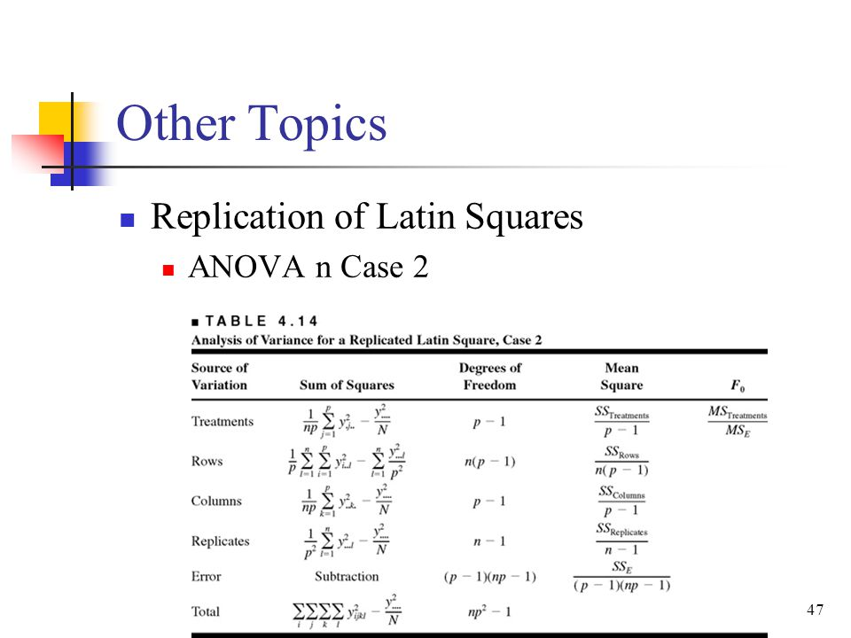 Other Topics Replication of Latin Squares ANOVA n Case 2