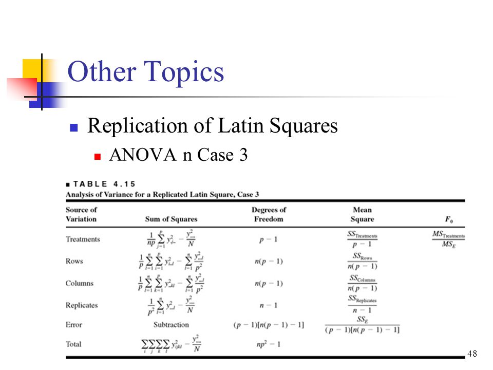 Other Topics Replication of Latin Squares ANOVA n Case 3
