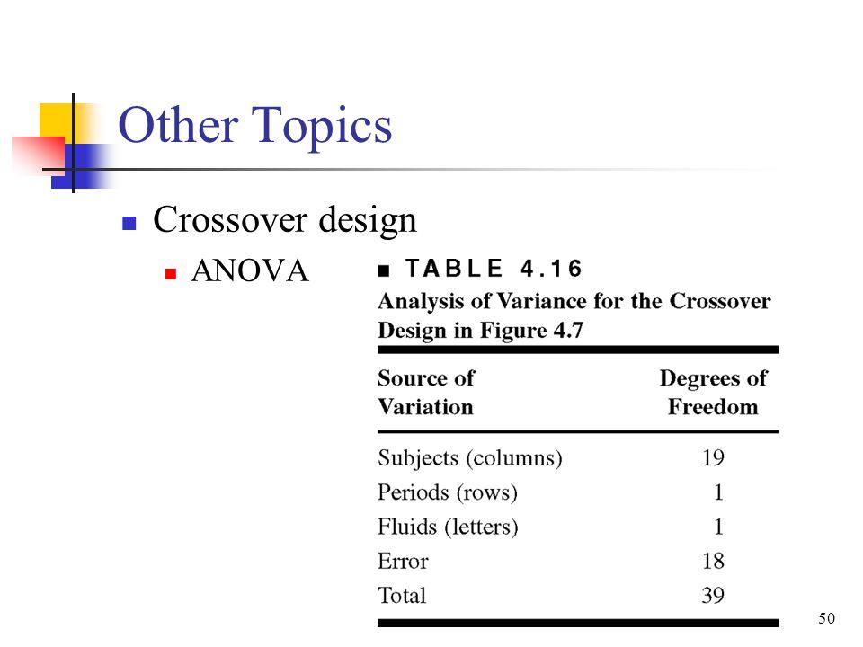 Other Topics Crossover design ANOVA