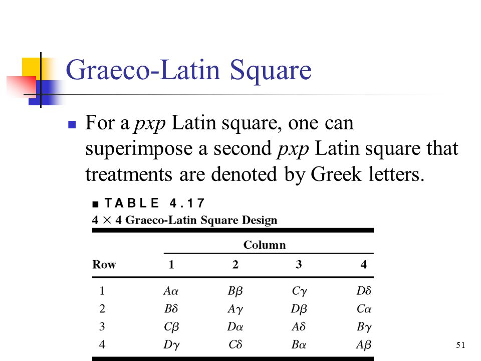 Graeco-Latin Square For a pxp Latin square, one can superimpose a second pxp Latin square that treatments are denoted by Greek letters.