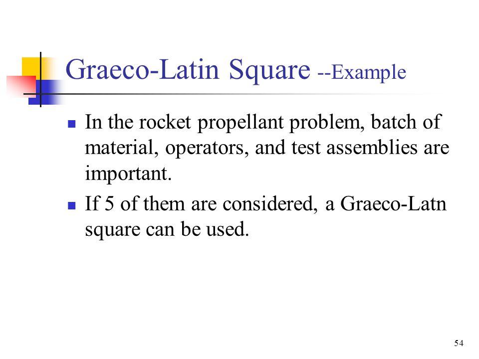 Graeco-Latin Square --Example