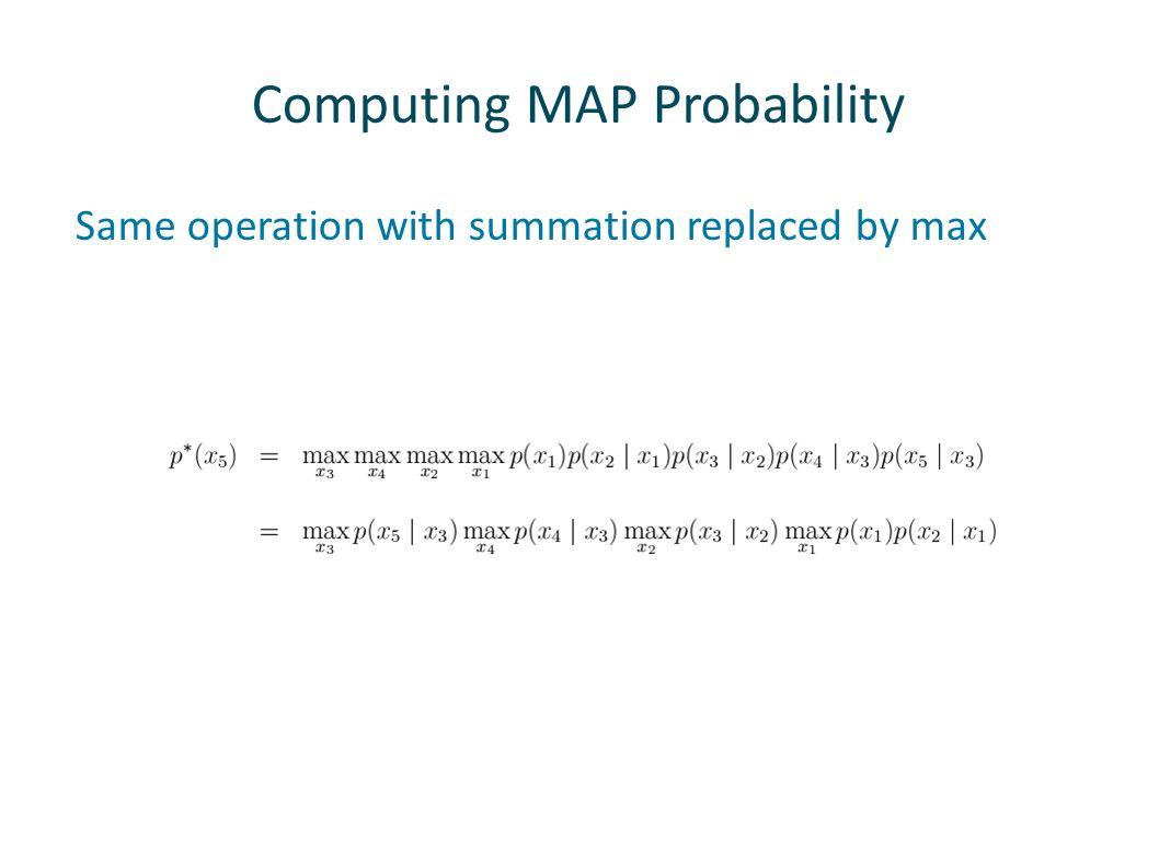 Computing MAP Probability