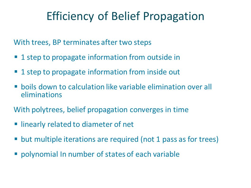Efficiency of Belief Propagation