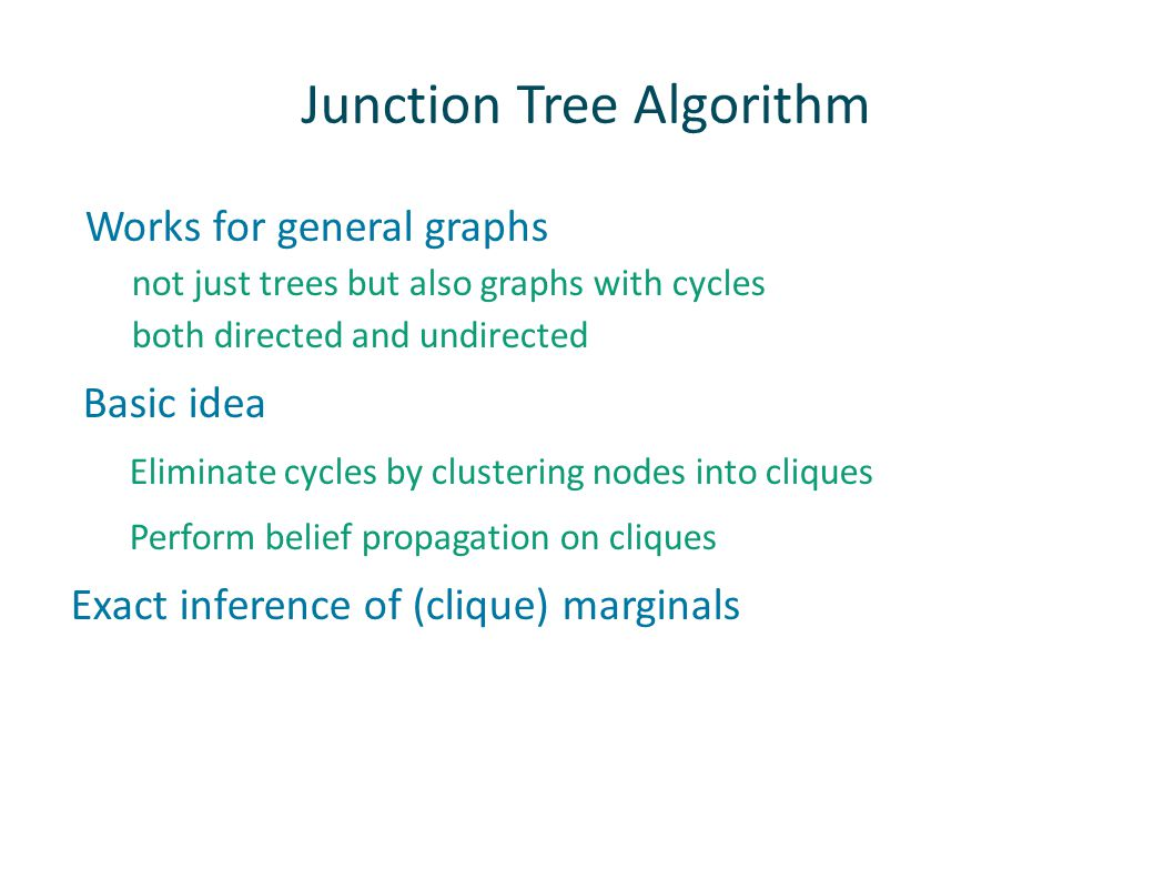 Junction Tree Algorithm