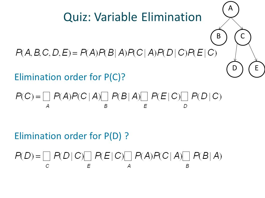Quiz: Variable Elimination