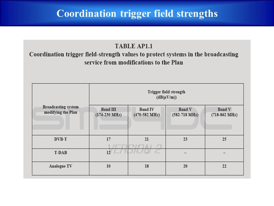 Coordination trigger field strengths