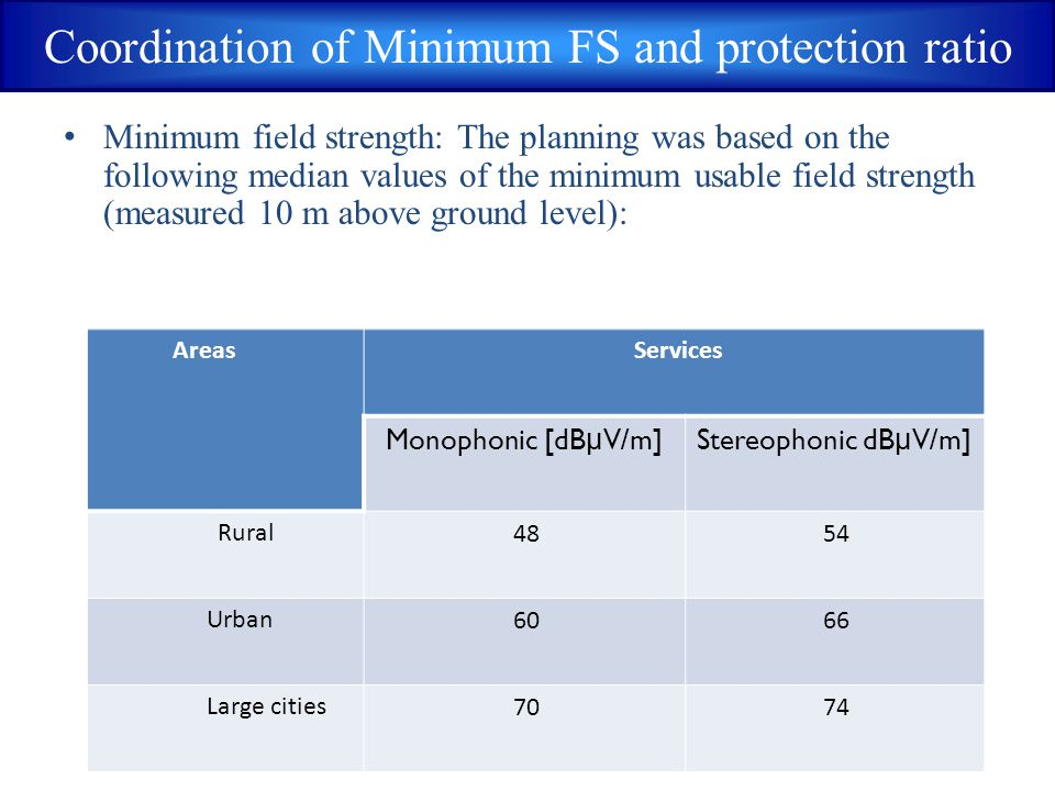 Coordination of Minimum FS and protection ratio