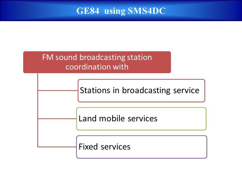 FM sound broadcasting station coordination with