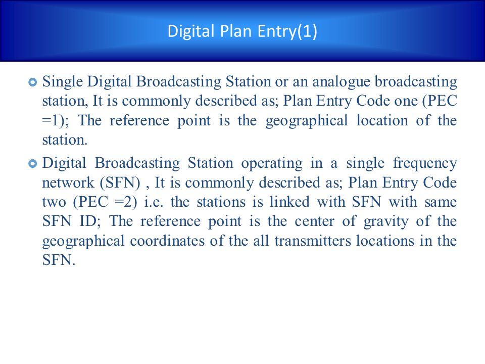 Digital Plan Entry(1)