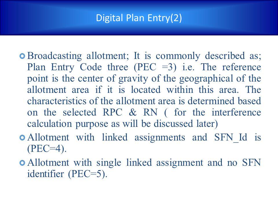 Digital Plan Entry(2)