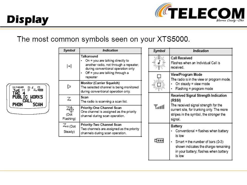 Display The most common symbols seen on your XTS5000.