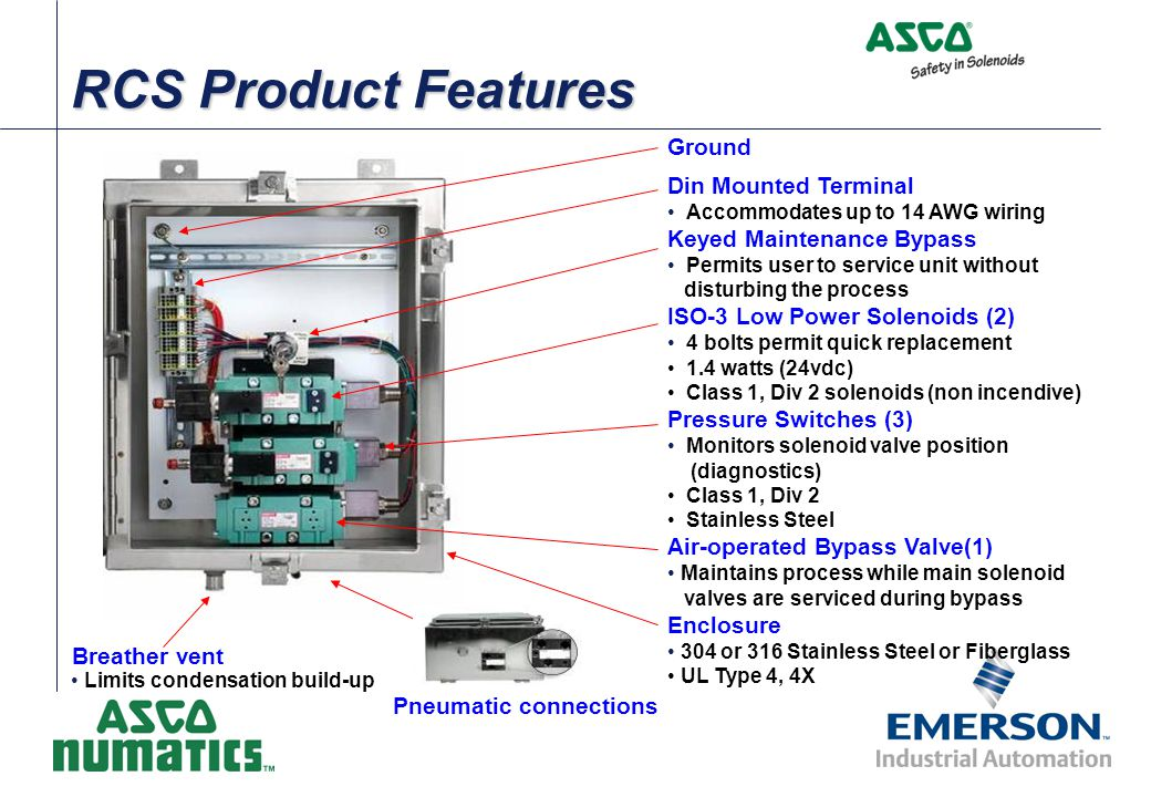 RCS Product Features Ground Din Mounted Terminal