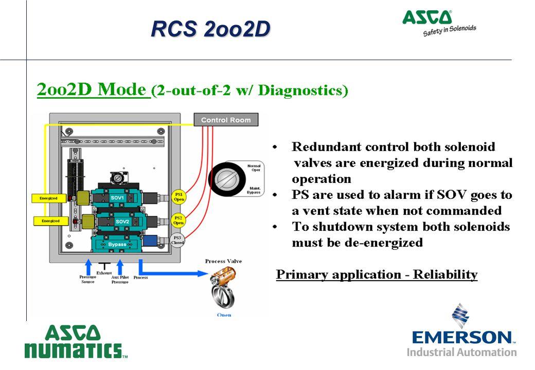 Asco Chart additionally Orig together with Drop In together with  in addition Evaporator Pressure Regulator. on 3 way solenoid valve