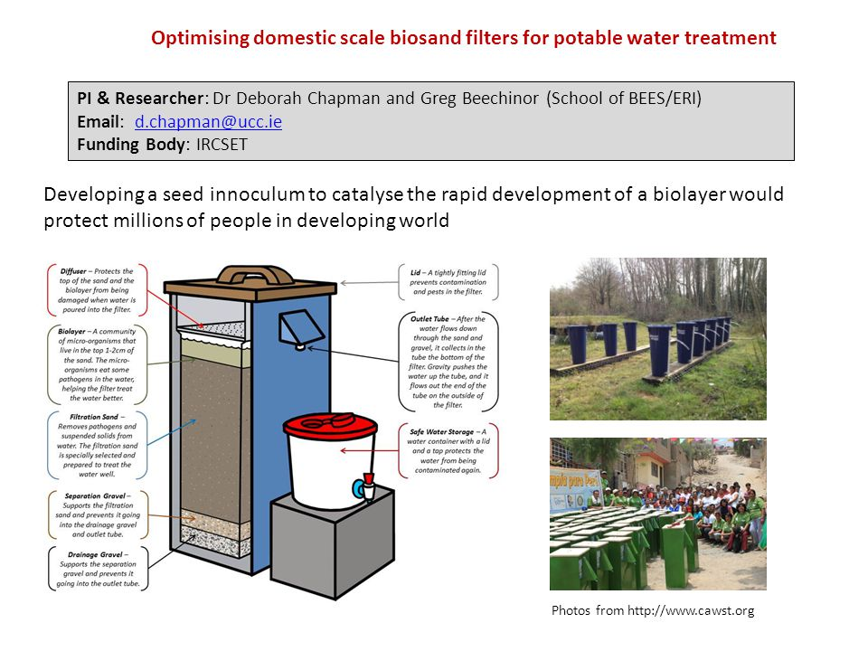 Optimising domestic scale biosand filters for potable water treatment